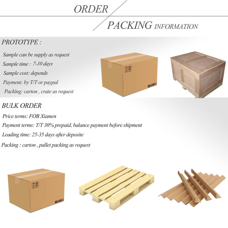Order and packing information