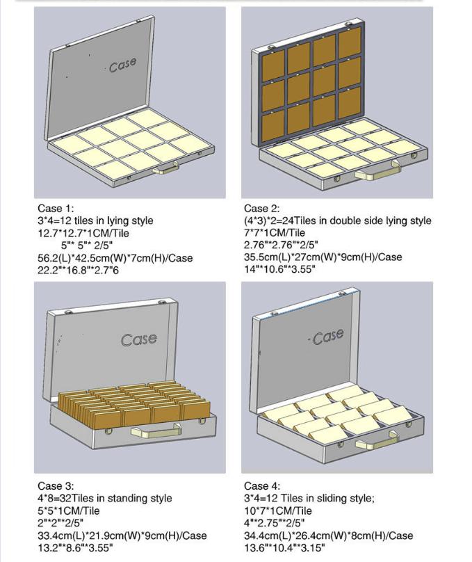 sample-case type
